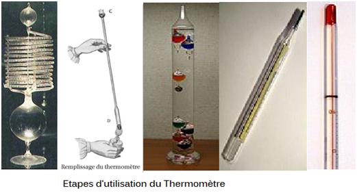 thermometres