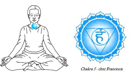 CHAKRA5
