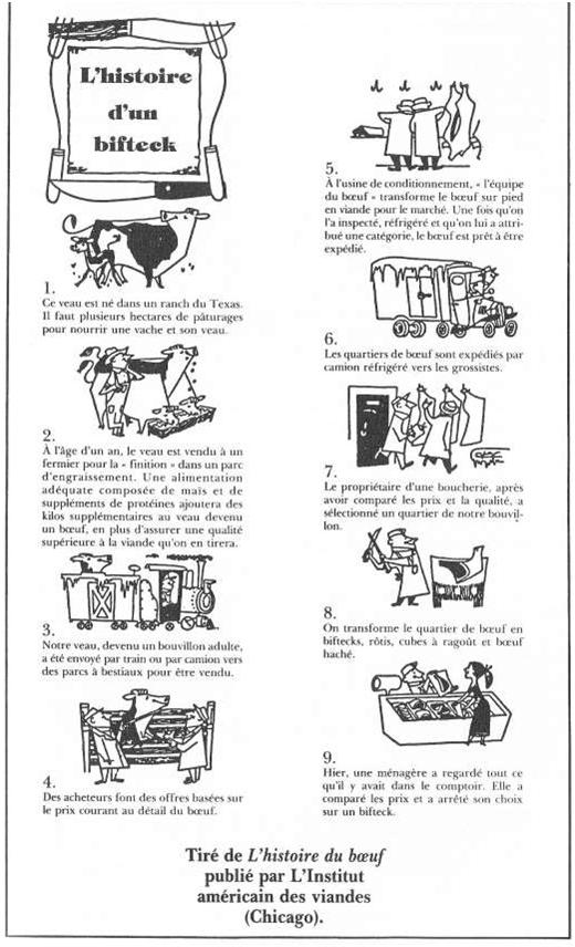 histoire du boeuf